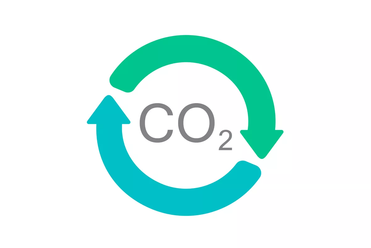 Valorisation du CO2